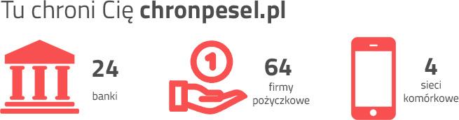 chronpesel.pl