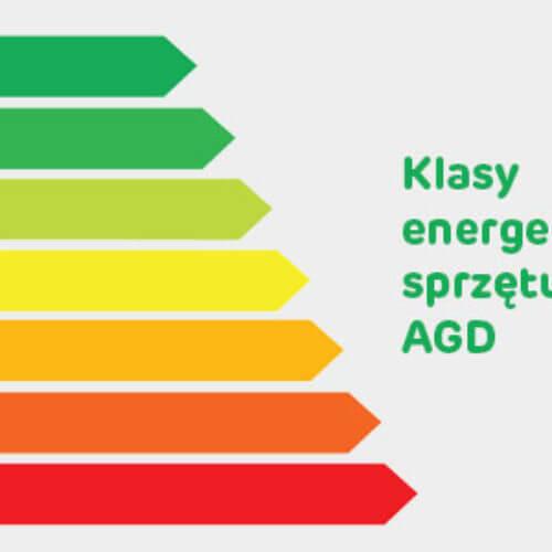 Klasa energetyczna sprzętu AGD