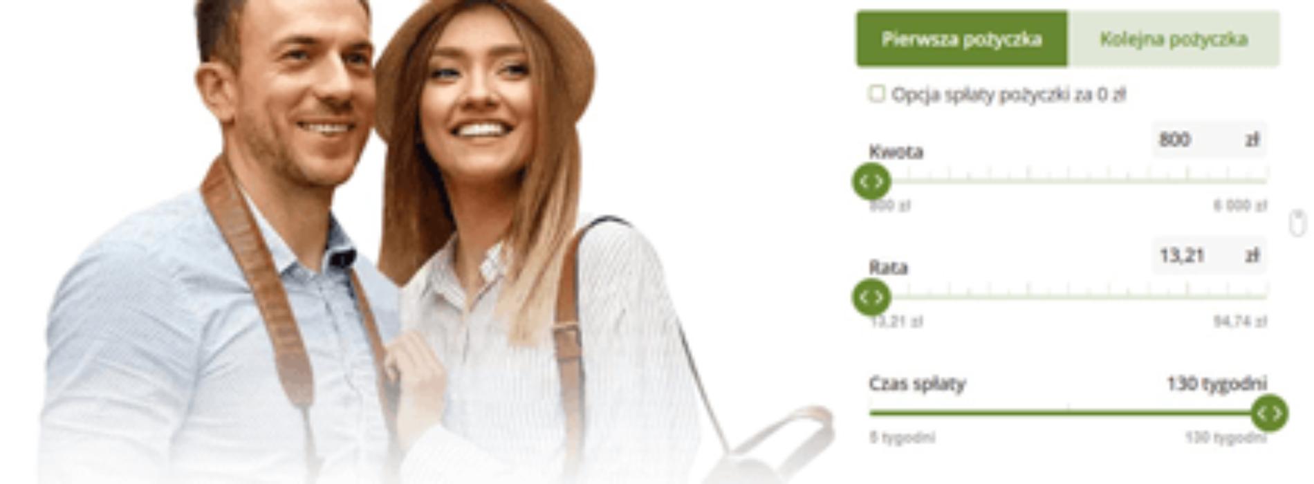 Loanme – recenzja pożyczki i opinie