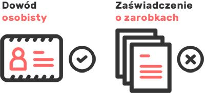 dokumenty potrzebne do wzięcia chwilówki online