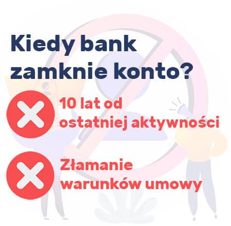 wypowiedzenie umowy o konto bankowe