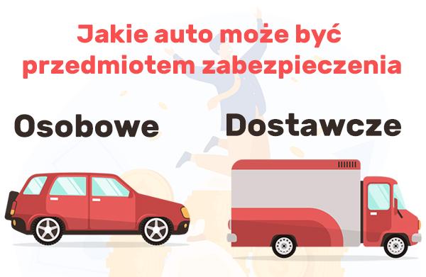 pożyczka pod zastaw auta - jaki samochód