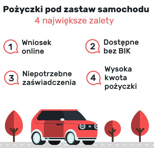 pożyczki pod zastaw samochodu